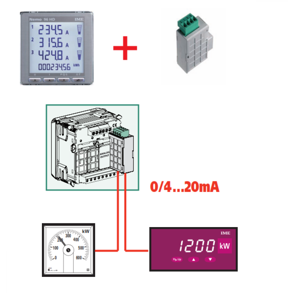 Ime If96004 Dual Analogue Output Module 020 And Or 420ma For Use Analog Wiring Diagram Drawing