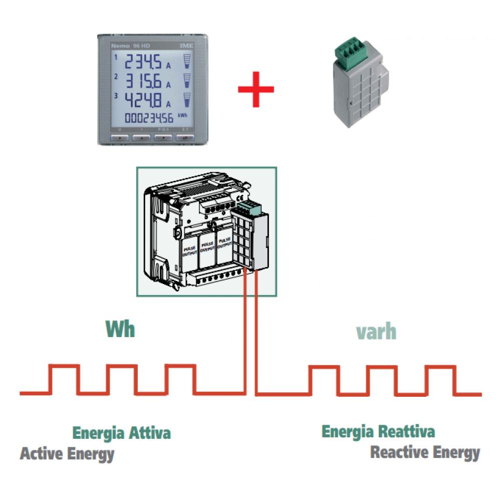 IME IF96003 Dual energy pulse output module diagram