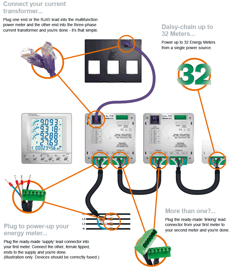 current transformers and energy meters easywire system from the easywire system is so simple to wire the current transformer to the multifunction energy meter