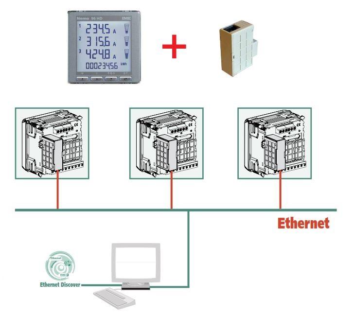 ime if96015 nemo 96 96hd ethernet communication module rayleigh rh rayleigh com nemo 96 hd manual english ime nemo 96hd user manual