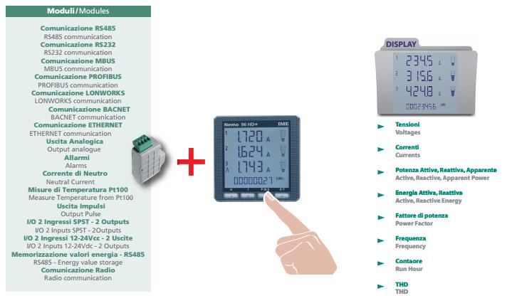 ime nemo 96 hd panel mounted single three phase network 0 5 rh rayleigh com nemo 96 hd manual english nemo 96 hd manual english