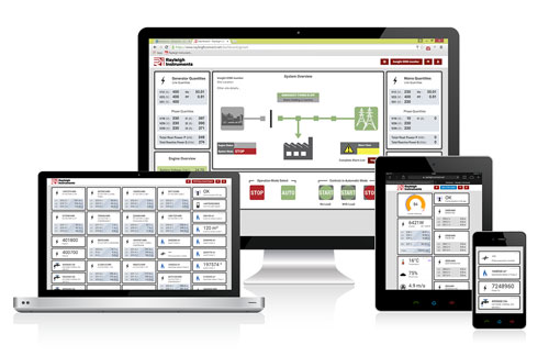 Rayleigh Instruments at Hannover Messe exhibiting easywire and rayleighconnect