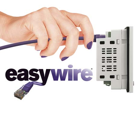 easywire Energy Meters and Current Transformers
