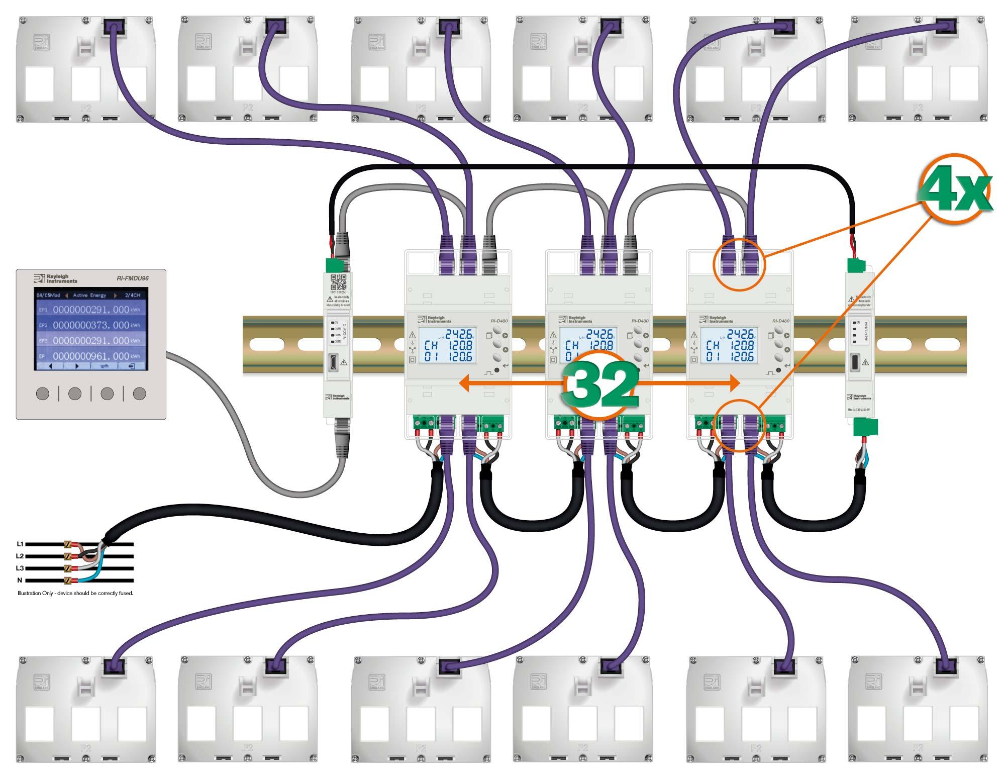 RI-FMDU96 Schematic